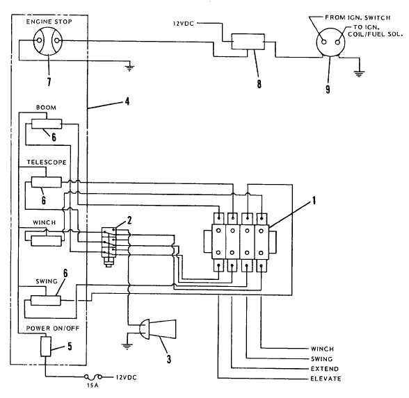 telsta boom truck diagram html