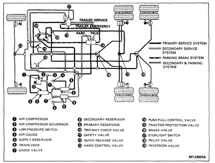 Automatic Rear Windows Wiring Diagram Of Early 1963 Ford Lincoln Convertible as well MCBendixDual moreover T13738906 Need diagram 1996 4x4 rodeo rear drum further PedalList besides Showthread. on chevy truck brake system diagram