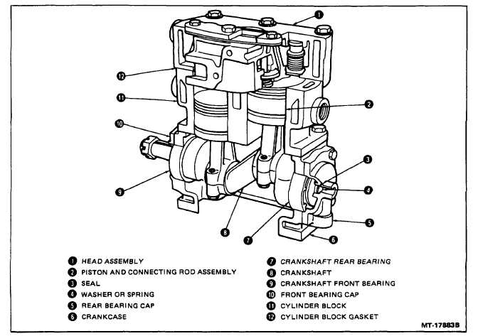 Piston Connecting Rod Bearings Diagram on Internal Bustion Engine