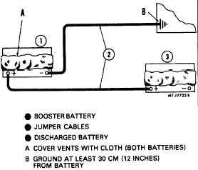 Proper order to hook up jumper cables