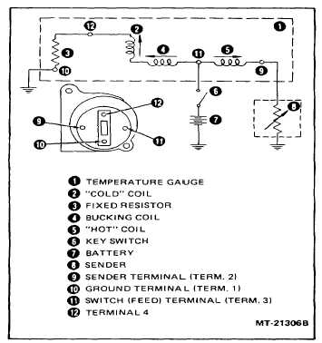 figure 19 water temperature gauge circuit diagram rh waterstorage tpub com temperature gauge wiring diagram cj7 temp gauge wiring diagram