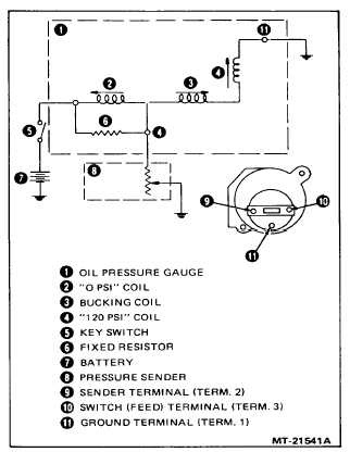 figure 20 servicing auxiliary gauge. Black Bedroom Furniture Sets. Home Design Ideas