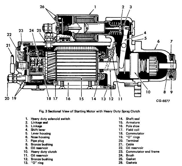 5obk0 Trying Convert 4020 John Deere Tractor 12 Volt System Can further Charging 24 Volt Electric Scooter Wiring Diagram also How To Wire A Rheostat To A Motor additionally P666932 further Wiring Diagram 24 Volt 4010. on 24 volt generator charging system