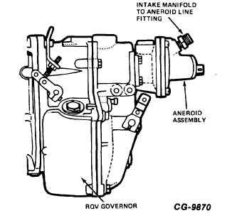 Engine Mounted Air Pump