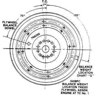 engine flywheel coupling  engine  free engine image for