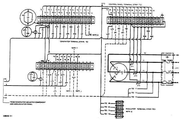 Generator Terminal Strip Ts1  Regulator Terminal Strip Ts3