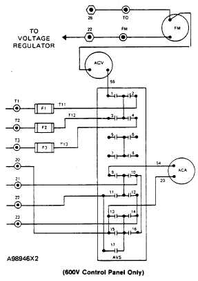 TM 55 1930 209 14P 9 4_239_1 ammeter voltmeter selector switch (avs) wiring diagrams tm 55 ammeter selector switch wiring diagram at crackthecode.co
