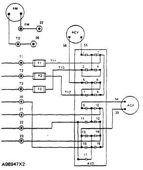 TM 55 1930 209 14P 9 4_262_5 ammeter voltmeter selector switch (avs) wiring diagrams tm 55 3 phase rotary switch wiring diagram at reclaimingppi.co