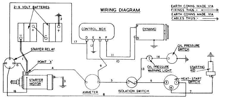 dynamo circuit diagram – comvt, Circuit diagram