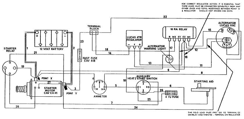 Fig  Q 16  Typical Wiring Diagram   Incorporating